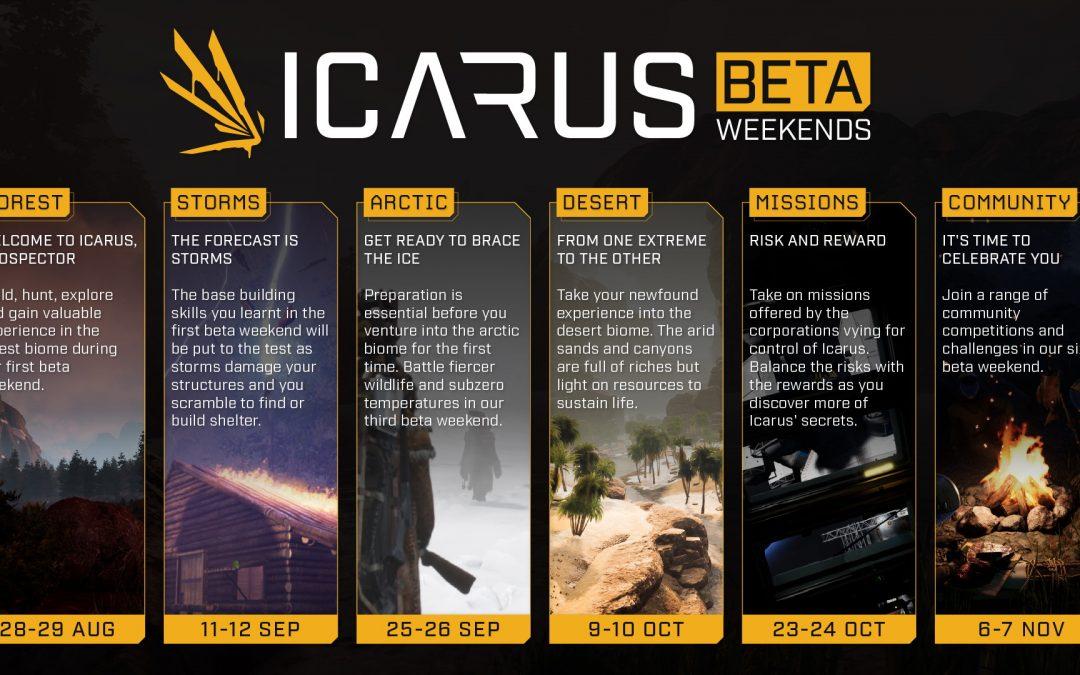 A roadmap of Icarus' Beta Weekends
