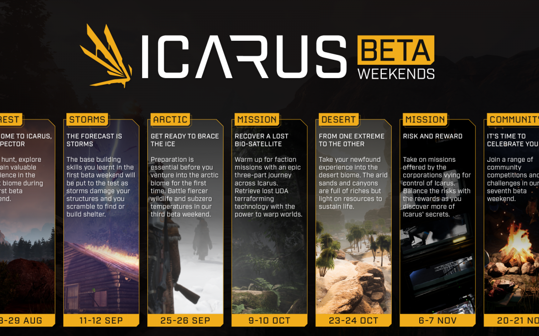 How our Beta Weekends work